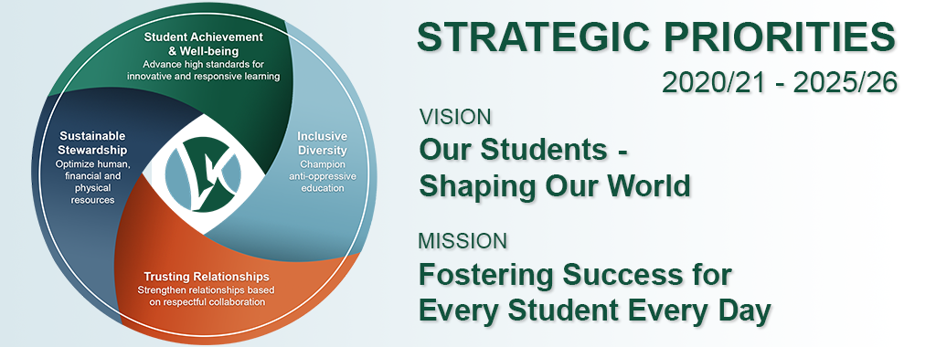 LKDSB Strategic Priorities 2020/21 - 2025/26